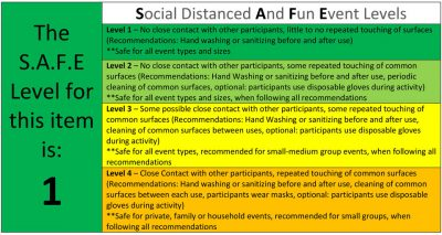 COVID safety and social distanced event levels for party rentals_level 1