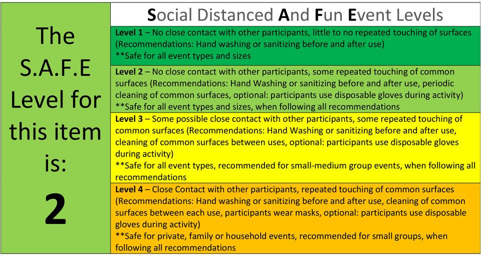 COVID safety and social distanced event levels for party rentals_level 2
