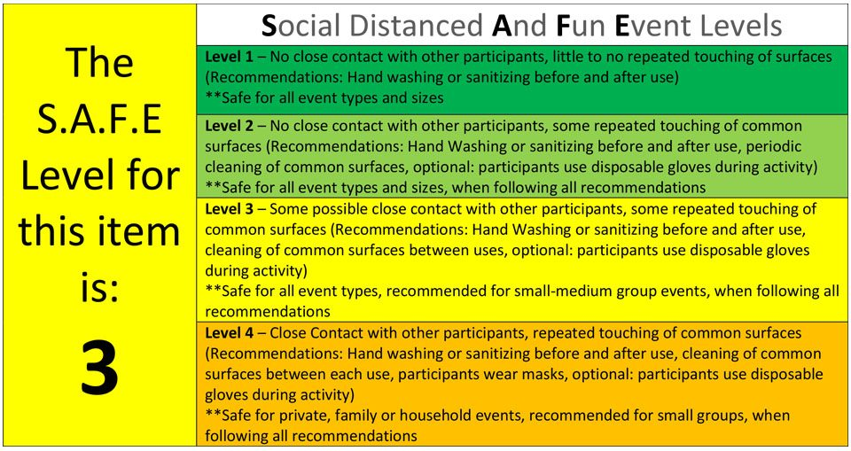 COVID safety and social distanced event levels for party rentals_level 3